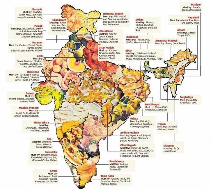 Kitchens of India